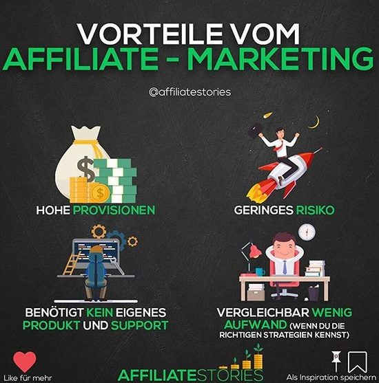 Affiliate Marketing lernen