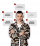 Nico Lampe – Youtuber, Affiliate-Experte, Agentur Coach